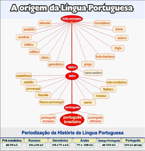 Língua brasileira de sinais sob a perspectiva do surdo 10